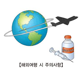 해외여행시주의사항 지구주위로비행기가한바퀴돌고있고 그옆에는 백신과주사기가 있음