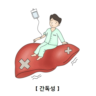 간독성- 간에 앉아 수액을 맞고있는 남성 그림 예시