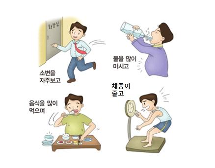 당뇨병의증상-소변을 자주보고 물을 많이 마시고 음식을 많이 먹으며 체중이 줄어듬