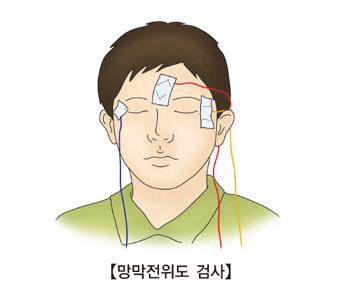 미관과 관자놀이에 전파측정기를 붙이고 망막전위도 검사를 받고 있는 남성