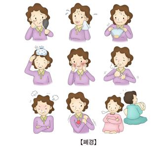 폐경의증상 신체적인증상: 안면 홍조, 발한, 두통, 심계항진, 불면, 심한 피로감,요실금 심리적 증상: 불안, 우울, 감정 변화, 건망증, 소외감 등이 있으며 성감 감소