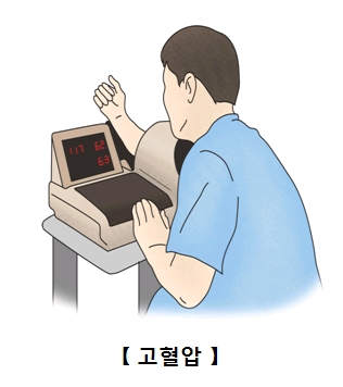 혈압측정을 하고있는 남성