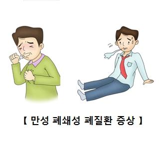 만성 폐쇄성 폐질환증상을 예시한 남성
