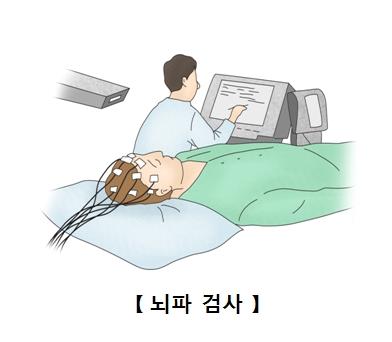 뇌파검사를 받고 있는 남성