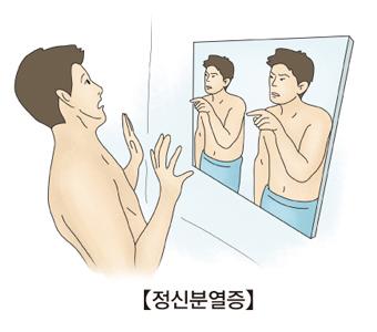 정신분열증-거울을 보는데 내가 하는행동이랑 다르게 보이는 남성 모습