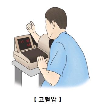 앉아서 고혈압 측정을 하구 있는 남성