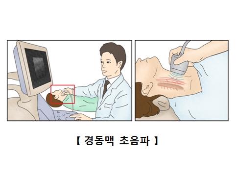 경동맥 초음파를 받구 있는 남성