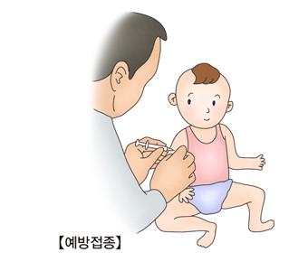 신생아에게주사를 마추는 의사