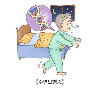 수면보행증-잠자면서 걷고 있는 할아버지
