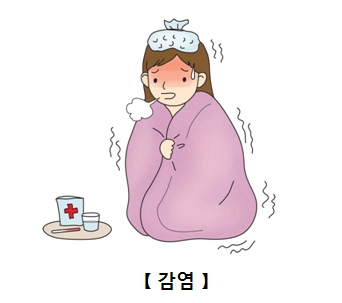 감염-고열,오한,복통으로 담요를 덮고 있는 여성
