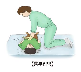 쓰러져 있는 남성에게 여성이 흉부압박을 실시하구 있는 모습