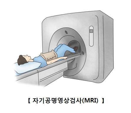자기공명영상검사(MRI)를 찍고있는 여성