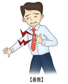 종격동염으로 인해 가슴통증을 호소하는 남성