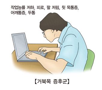 거묵목을하고 노트북작업을 하고있는 남성 및 거북목증후군의증상 작업능률저하,피로,팔저림,뒷목통증,어깨통증,두통