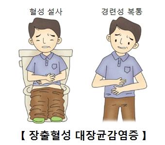 설사를하고있는남성과경련성복통때문에괴로워하는남성