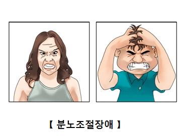 심하게 분노하고있는여성과 머리를 쥐어짜며 화를내는 남성