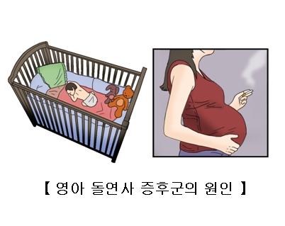 혼자 방치되있는 유아및 임신중 흡연을 하는 여성의 모습 등 영아 돌연사 증후군의 원인의 대한 예시